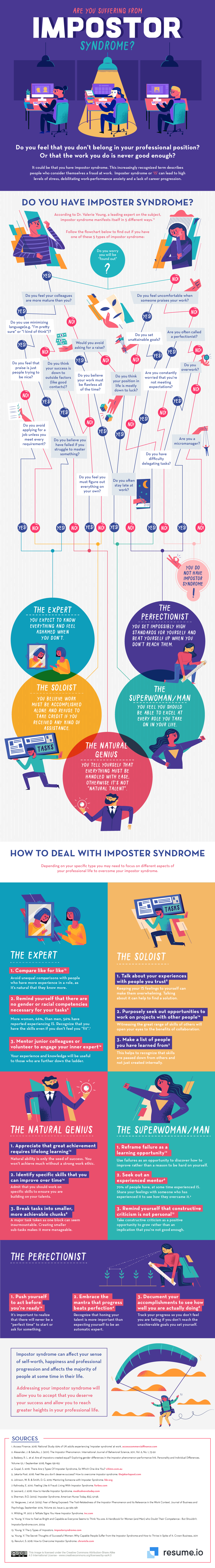 Are you suffering from impostor syndrome?